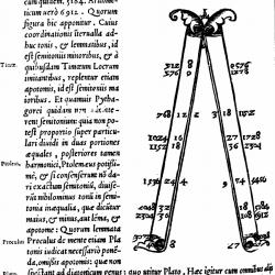 Lambdoid diagram from the description in Plato's Timaeus as presented in Francesco Giorgi's Harmonia Mundi, published in 1525 (p.88)